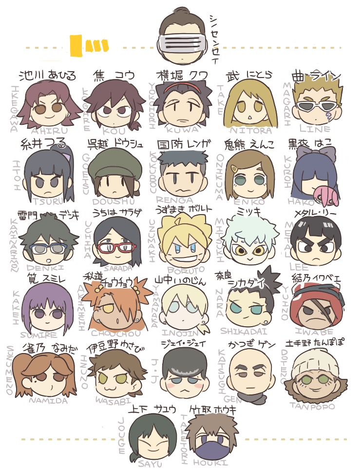 6+boys 6+girls aburame_shino akimichi_chouchou bald bangs blue-framed_eyewear blue_eyes boruto:_naruto_next_generations brown_hair closed_eyes covered_mouth dark_skin dark_skinned_male doteno_tanpopo earrings glasses goetsu_doushu green_eyes grin hairband ikegawa_ahiru itoi_tsuru izuno_wasabi j._j._(boruto) jewelry jouge_sayu kagare_kou kakei_sumire kaminarimon_denki katsugi_gen kokubou_renga kuroi_hako magari_line metal_lee mitsuki_(naruto) mole mole_under_eye multiple_boys multiple_girls nara_shikadai naruto onikuma_enko pale_skin pompadour red-framed_eyewear short_hair smile stuffed_toy suzumeno_namida take_nitora taketori_houki thick_eyebrows twintails uchiha_sarada undercut uzumaki_boruto yamanaka_inojin yellow_eyes yokohori_kuwa yuino_iwabee