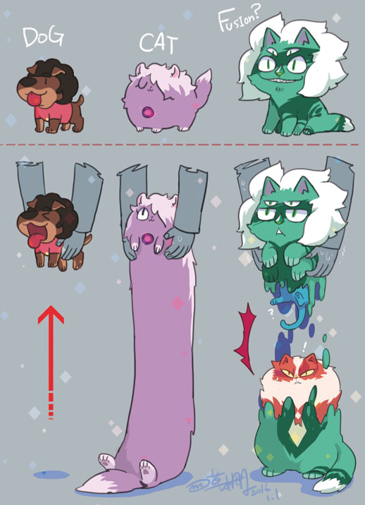 >_< afro amethyst_(steven_universe) animal animalization cat closed_eyes clothed_animal cropped_arms directional_arrow dog dotted_line english_text facing_viewer fenman gem greg_universe grey_background grin hair_over_one_eye holding holding_animal jasper_(steven_universe) jitome lapis_lazuli_(steven_universe) malachite_(steven_universe) multicolored multicolored_eyes one_eye_covered open_mouth smile smug steven_universe surprised sweatdrop tongue tongue_out yellow_sclera
