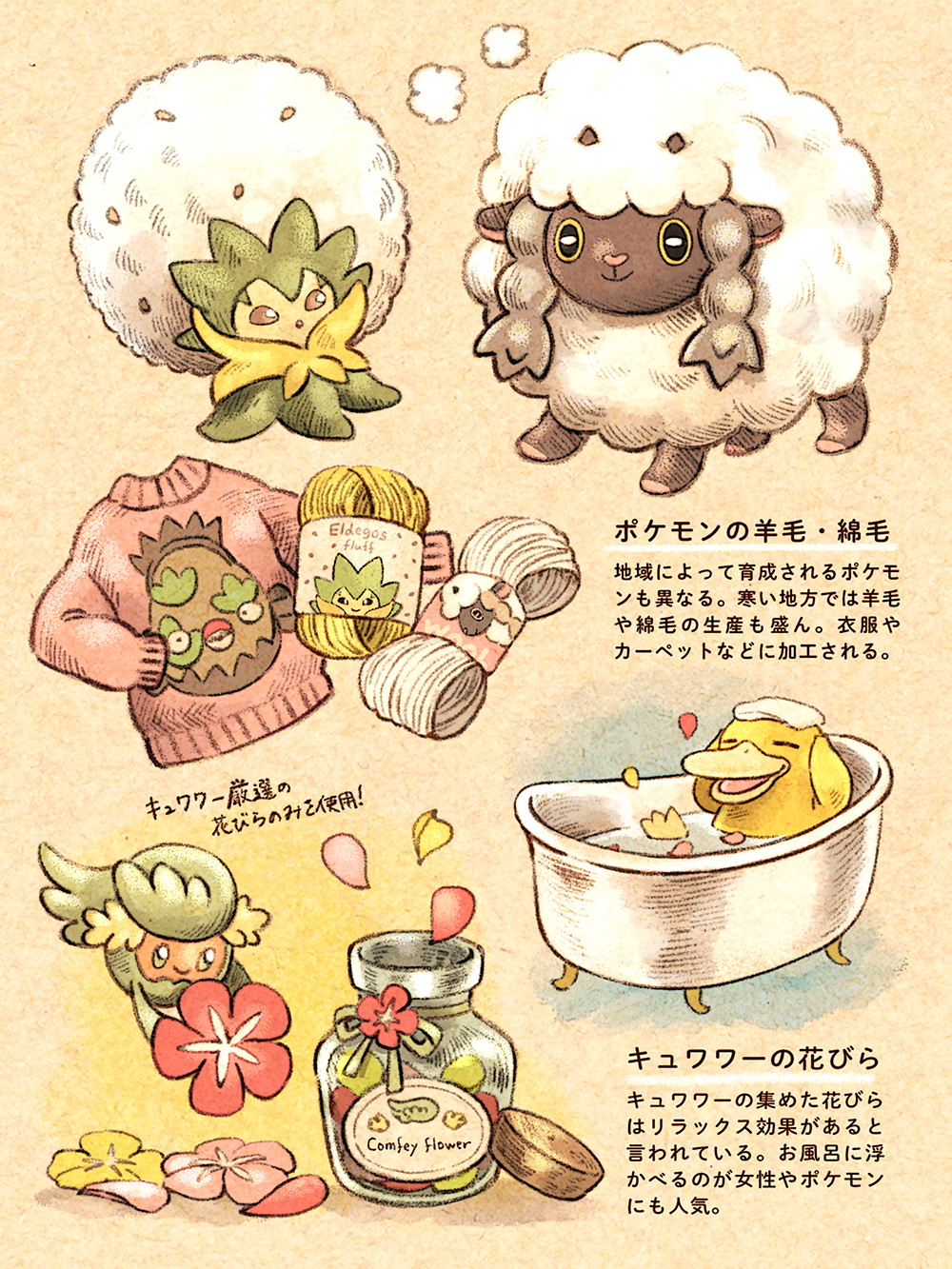 bathing bathtub brown_eyes character_print closed_mouth comfey commentary_request eldegoss flower galarian_form galarian_stunfisk gen_1_pokemon gen_7_pokemon gen_8_pokemon green_eyes highres holding jar matsuri_(matsuike) no_humans petals pokemon pokemon_(creature) psyduck smile sweater translation_request water wool wooloo