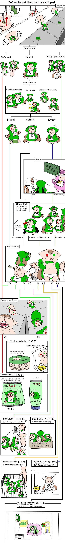 abuse angry birth bizarre deformed fangs heterochromia jissouseki pet rozen_maiden suiseiseki tears tests