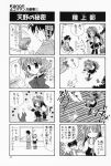 4koma aizawa_yuuichi amano_mishio comic highres kanon komowata_haruka minase_nayuki monochrome translated rating:Safe score:0 user:Ink20