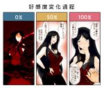 1girl 3koma comic highres kantai_collection karakure_(kamo-nanban) ru-class_battleship solo