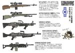 animal_ears battle_rifle bolt_action chibi fn_mag fn_minimi gun m14 m240 m249 m40_rifle m60 machine_gun ogitsune_(ankakecya-han) remington_model_700 rifle sniper_rifle strike_witches strike_witches_1991 tail translation_request uniform weapon