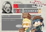 bandana big_boss blonde_hair cookie cookie_clicker crossover dameaki food grandma_(cookie_clicker) kazuhira_miller metal_gear_(series) metal_gear_solid_peace_walker sunglasses
