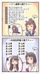 ... 3girls beaver buck_teeth cellphone fusou_(kantai_collection) ido_(teketeke) kantai_collection multiple_girls open_mouth partially_translated phone smartphone sparkle translation_request yamashiro_(kantai_collection) yukikaze_(kantai_collection)