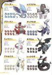 alternate_color arceus artbook articuno claws concept_art dialga dragon fangs groudon mewtwo nintendo no_humans pokemon pokemon_(game) pokemon_+_nobunaga_no_yabou registeel scan shiny_pokemon tail wings zekrom