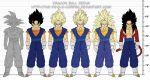 dragon_ball dragonball_z son_gokuu super_saiyan super_saiyan_2 super_saiyan_3 super_saiyan_4 the-devils-corpse_(artist) vegetto