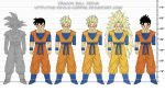 dragon_ball dragon_ball_z father_and_son multiple_persona size_chart son_gohan son_gohan_(future) son_goku super_saiyan super_saiyan_2 super_saiyan_3 the-devils-corpse_(artist)