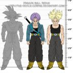 2boys dragon_ball dragon_ball_z flat_color full_body lowres male_focus multiple_boys partially_colored size_chart son_goku super_saiyan the-devils-corpse_(artist) trunks_(dragon_ball) trunks_(future)_(dragon_ball) white_background
