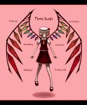 1girl bad_id blonde_hair character_name engrish female flandre_scarlet gia hair_over_one_eye hat highres letterboxed mary_janes ranguage red_eyes shoes simple_background skinny solo touhou wings