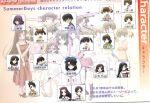 00s 1boy 6+girls everyone hashimoto_oruha itou_itaru itou_makoto katou_karen katou_otome katsura_kokoro katsura_kotonoha kiyoura_mai kiyoura_setsuna kuroda_hikari multiple_girls murayama_noan nijou_futaba nijou_kazuha relationship_graph saionji_sekai saionji_youko school_days summer_days translation_request yamagata_ai