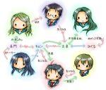 3boys 3girls 603_(lolipop) asakura_ryouko kimidori_emiri kunikida lowres multiple_boys multiple_girls relationship_graph suzumiya_haruhi_no_yuuutsu taniguchi translated tsuruya