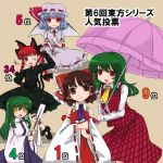 ascot bat_wings blush cat_ears cat_tail detached_sleeves dress green_hair hair_tubes hakurei_reimu japanese_clothes kaenbyou_rin kazami_yuuka kochiya_sanae kt2 miko multiple_tails parasol plaid plaid_skirt plaid_vest popularity_contest red_eyes remilia_scarlet short_hair simple_background skirt skirt_set smile tail touhou umbrella wings yellow_eyes