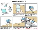 1girl 6koma :d =) blue_hair blush cellphone comic commentary eating food how_to_make_sushi ice_cream ice_cream_spoon labcoat open_mouth parody personification phone ponytail sitting smartphone smile tsukigi twitter under_table yellow_eyes