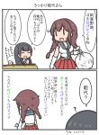 2girls agano_(kantai_collection) blush braid breasts cleavage colored_text cup curse_(023) gloves highres kantai_collection long_hair multiple_girls necktie noshiro_(kantai_collection) short_sleeves skirt table translation_request trash_bag twintails uniform white_gloves