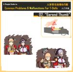 2girls absurdres artist_request beret biting bullet diagram english fedora finger_biting food girls_frontline gun hands hat headphones headphones_around_neck highres m1_garand m1_garand_(girls_frontline) movie_theater multiple_girls popcorn rifle sign sunglasses thompson_submachine_gun_(girls_frontline) trigger warning_sign weapon