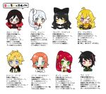 2boys 6+girls ahoge black_hair blake_belladonna blonde_hair blue_eyes chibi closed_mouth green_eyes grey_eyes happy highres jaune_arc lie_ren messy_hair multiple_boys multiple_girls nora_valkyrie open_mouth pink_eyes pyrrha_nikos redhead ruby_rose rwby scar scar_across_eye sumisu_(rinsumi) translation_request v weiss_schnee white_background yang_xiao_long