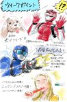 !? 1girl 2boys blonde_hair blue_buster carrot dog eating firing gun highres mujun_kamen multiple_boys power_rangers power_rangers_beast_morphers red_buster sparkle super_sentai tokumei_sentai_go-busters tongue tongue_out translation_request weapon yellow_eyes zoey_reeves