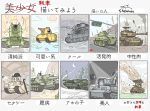 amx-40 anger_vein balkenkreuz bowler_hat chinese_commentary commentary_request ground_vehicle hammer_and_sickle hat kv-2 m4_sherman military military_vehicle monocle motor_vehicle mt-25 no_humans object_704 original parody sherman_(egnk2525) stridsvagn_103 t26e4_superpershing tank tiger_i tiger_ii tog_ii traffic_light translated umbrella world_of_tanks