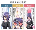 >_< 1girl blush eyepatch full-face_blush gloves hands_on_own_stomach kantai_collection nakadashima necktie partly_fingerless_gloves pregnant purple_hair shaking_head tenryuu_(kantai_collection) translation_request yellow_eyes