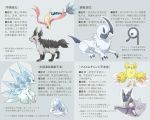absol alolan_sandslash bergmite gen_1_pokemon gen_3_pokemon gen_6_pokemon gen_7_pokemon mega_aerodactyl mightyena milotic nyala_p oricorio pokemon translation_request unown