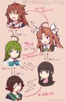 5girls ahoge black_hair black_sailor_collar black_serafuku blue_eyes blue_jacket bow bowtie braid brown_eyes brown_hair closed_eyes commentary crescent crescent_moon_pin dated directional_arrow flowchart fubuki_(kantai_collection) gradient_hair green_eyes green_hair hair_flaps hairband highres jacket kagerou_(kantai_collection) kantai_collection long_hair low_ponytail mole mole_under_mouth multicolored_hair multiple_girls mutsuki_(kantai_collection) nakaaki_masashi neckerchief pink_background ponytail red_hairband red_neckwear redhead remodel_(kantai_collection) ribbon sailor_collar school_uniform serafuku shiratsuyu_(kantai_collection) shirt short_hair short_ponytail short_sleeves sidelocks simple_background single_braid translated twintails twitter_username upper_body very_long_hair vest violet_eyes white_ribbon white_sailor_collar white_shirt yuugumo_(kantai_collection)