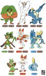2019 black_eyes blue_eyes blush_stickers closed_mouth commentary creature english_commentary english_text evolution full_body gen_8_pokemon grookey highres holding kicking lanmana legs_apart monkey muscle no_humans orange_eyes pokemon pokemon_(creature) pose rabbit scorbunny simple_background smile sobble standing standing_on_one_leg white_background
