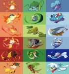 brown_eyes bulbasaur charmander chespin chikorita chimchar claws closed_eyes creature cyndaquil fennekin fiery_tail fire flame froakie frog full_body gen_1_pokemon gen_2_pokemon gen_3_pokemon gen_4_pokemon gen_5_pokemon gen_6_pokemon gen_7_pokemon highres looking_at_viewer monkey motojima_hakka mudkip no_humans oshawott pig piplup pokemon pokemon_(creature) red_eyes snivy squirtle standing swimming tail tepig torchic totodile treecko turtwig water