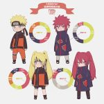 2boys 2girls akatsuki_(naruto) akatsuki_uniform black_coat blonde_hair blue_eyes blush closed_mouth coat eyes_visible_through_hair facial_mark filename10_txt genderswap genderswap_(mtf) grey_background hair_between_eyes headband highres long_hair multiple_boys multiple_girls naruko naruto naruto_(series) redhead simple_background sleeves_past_fingers sleeves_past_wrists smile standing turtleneck twintails uzumaki_naruto violet_eyes whisker_markings