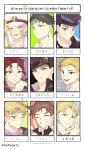 6+boys :d battle_tendency blonde_hair blue_eyes caesar_anthonio_zeppeli character_name closed_eyes closed_mouth diamond_wa_kudakenai dio_brando double_v emmet_(pokemon) fingerless_gloves gloves green_eyes grey_eyes higashikata_jousuke highres jojo_no_kimyou_na_bouken joseph_joestar_(young) kakyouin_noriaki kira_yoshikage kishibe_rohan kono_dio_da kuujou_joutarou looking_at_viewer multiple_boys ningzzz one_eye_closed open_mouth phantom_blood pokemon pokemon_(game) pokemon_bw pompadour purple_hair red_eyes redhead scar scar_across_eye severed_hand six_fanarts_challenge smile stardust_crusaders v