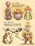 :o bottle character_print claws closed_mouth commentary_request fang fang_out fried_egg frying_pan gen_1_pokemon gen_5_pokemon gen_7_pokemon gloom hakamo-o highres holding lilligant looking_up matsuri_(matsuike) no_humans perfume_bottle pokemon pokemon_(creature) rake red_eyes salazzle sandslash standing translation_request