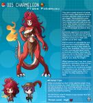 1boy 1girl abs angry artist_name blue_eyes breasts charmeleon claws commentary digitigrade english_commentary english_text feathers fire gen_1_pokemon hat_feather highres kinkymation large_breasts lizard_tail monster_girl personification poke_ball pokemon ponytail profile purple_hair rags redhead scales tail talons
