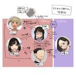 1boy 3girls bangs blonde_hair blue_shirt brown_hair cat chart commentary_request dark-skinned_girl_(yomu_(sgt_epper)) douki-chan's_rival_(yomu_(sgt_epper)) douki-chan_(yomu_(sgt_epper)) faceless faceless_male forehead ganbare_douki-chan highres licking_paw mole mole_under_mouth multiple_girls okuzumi_maiko open_mouth parted_bangs parted_lips round_teeth senpai_(yomu_(sgt_epper)) shaded_face shirt short_hair smile teeth translation_request yomu_(sgt_epper)