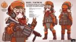 1girl ahoge alternate_costume artist_name backpack bag bangs boots brown_gloves bulletproof_vest cabbie_hat character_name character_sheet clover_print combat_boots commentary copyright_name english_commentary eyebrows_visible_through_hair from_behind full_body genshin_impact gloves grenade_launcher gun hair_between_eyes hat headset introvert-kun jumpsuit klee_(genshin_impact) knee_guards light_brown_hair long_hair long_sleeves looking_at_viewer low_twintails orange_eyes orange_headwear orange_jumpsuit red_scarf rifle scarf sidelocks simple_background smile solo tactical_clothes trigger_discipline twintails v v-shaped_eyebrows vest weapon