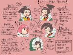 1girl 4boys ^_^ androgynous arrow_(symbol) bangs black_eyes blunt_bangs blush brown_eyes brown_hair child choker closed_eyes closed_mouth clown clown_nose collarbone commentary_request dated eyebrows_visible_through_hair eyeshadow flat_color gyakuten_saiban gyakuten_saiban_6 hair_bun half-closed_eyes hands_up haori happy head_tilt high_ponytail highres japanese_clothes jpeg_artifacts kimono light_blush looking_at_viewer looking_to_the_side makeup multicolored multicolored_clothes multicolored_kimono multiple_boys multiple_persona open_mouth pink_background pink_eyeshadow pink_hair raised_eyebrow sad senpuutei_bifuu senpuutei_puuko shiny shiny_hair sidelocks sideways_mouth simple_background sketch sleeveless smile speech_bubble talking tears text_focus tiduco tied_hair translation_request upper_body v-shaped_eyebrows wavy_mouth