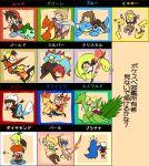 black_dress blastoise blue_(pokemon) brown_hair bulbasaur character_name charmeleon chuchu_(pokemon) combusken crystal_(pokemon) cyndaquil diamond_(pokemon) dress empoleon feraligatr gold_(pokemon) hands_on_hat haruka_(pokemon) hat jun_(pokemon) kouki_(pokemon) kuuma_jirou long_hair meganium microphone monferno mudkip odamaki_sapphire on_head ookido_green pearl_(pokemon) pikachu platinum_berlitz pokemon pokemon_special red_(pokemon) ruby_(pokemon) sceptile sexual_dimorphism silver_(pokemon) translated turtwig yellow_(pokemon)