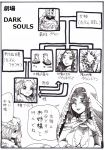 crossbreed_priscilla dark_souls dark_sun_gwyndolin gwyn_lord_of_cinder nameless_(rynono09) priscilla_the_crossbreed queen_of_sunlight_gwynevere relationship_graph translated translation_request