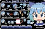 blue_eyes blue_hair blush bullet chibi cirno clone crossover cyclops_(x-men) dress engrish force_field frog gradius halo invisible kaguratsuna konami laser missile open_mouth parody ranguage ribbon spelunker touhou x-men xenomorph